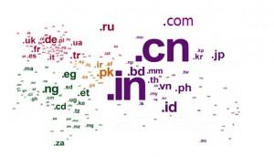 【域名】的基本概念组成和类型-SEO名词介绍
